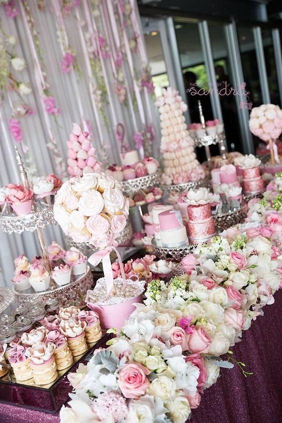 Mesas de dulces perfectas para xv a os ideas para for Mesa de dulces para 15