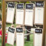 Tips prácticos para organizar una fiesta de xv años
