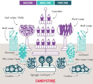 cantidades para candy bar (4)